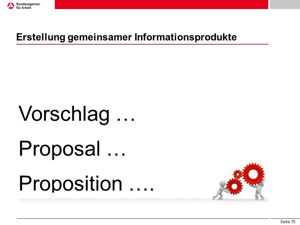 Seite 15 Erstellung gemeinsamer Informationsprodukte Vorschlag … Proposal … Proposition ….