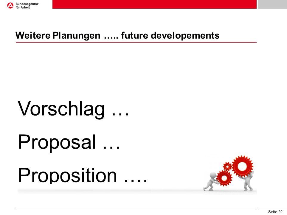 Seite 20 Weitere Planungen ….. future developements Vorschlag … Proposal … Proposition ….
