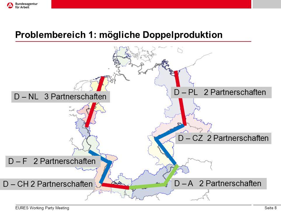 """Seite 9 Problembereich 2: Verfügbarkeit und Qualität Viele gute und hochwertige Produkte in den Regionen, aber … häufig ist der Fokus auf das """"Territorium"""" der Grenzpartnerschaft beschränkt regionale Ansprechpartner und Kontaktadressen fehlen teilweise und/oder sind nicht grenzbreit verfügbar es gibt Lücken in der Versorgung Fazit: Zugang zu Informationen für BürgerInnen in den Grenzregionen ist für Deutschland und seine Nachbarländer nicht flächendeckend und in gleicher Qualität sichergestellt EURES Grenzgängerinformation"""