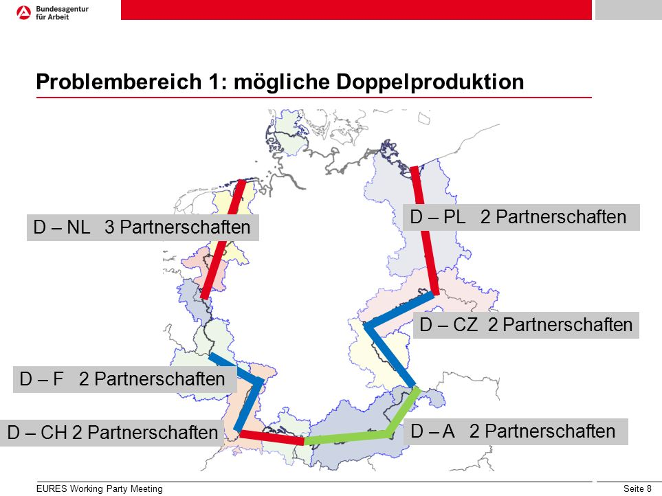 Seite 8 Problembereich 1: mögliche Doppelproduktion EURES Working Party Meeting D – PL 2 Partnerschaften D – CZ 2 Partnerschaften D – A 2 Partnerschaften D – CH 2 Partnerschaften D – F 2 Partnerschaften D – NL 3 Partnerschaften