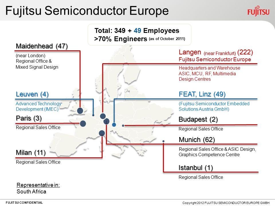 FUJITSU CONFIDENTIAL Voraussetzungen Copyright 2012 FUJITSU SEMICONDUCTOR EUROPE GMBH 13 Die Nachvollziehbarkeit der sicheren Lieferkette