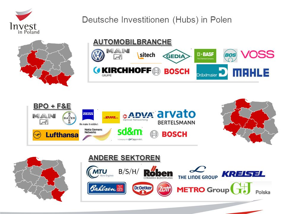 Deutsche Investitionen (Hubs) in Polen AUTOMOBILBRANCHE BPO + F&E ANDERE SEKTOREN