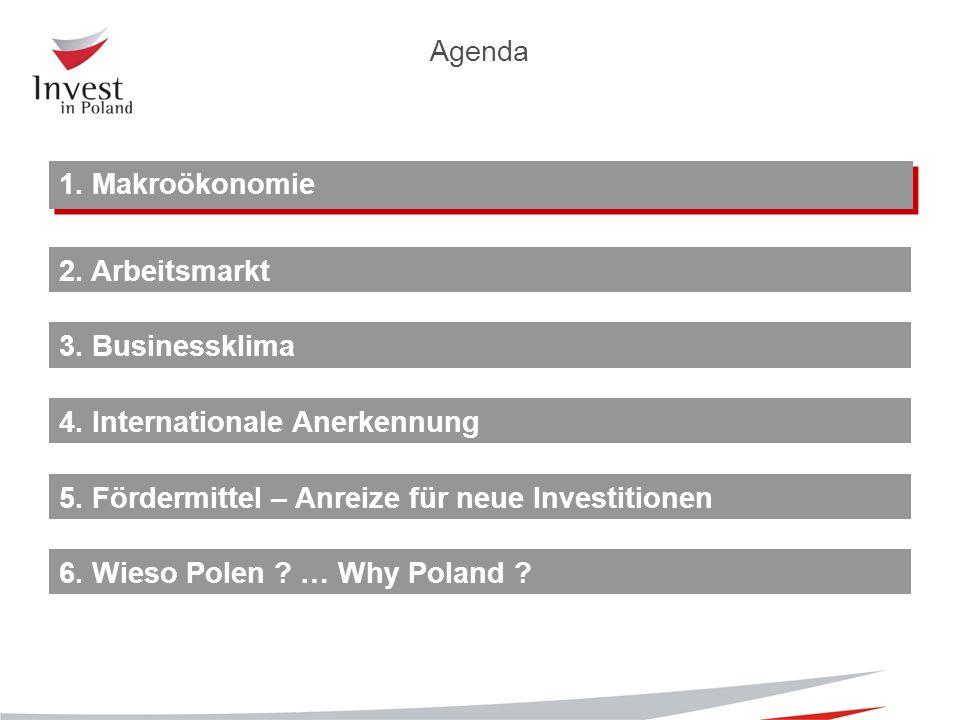 Polen … LEADER des Wachstums in Europa Quelle: EY's 2014 European attractiveness survey, Mai 2014 1.