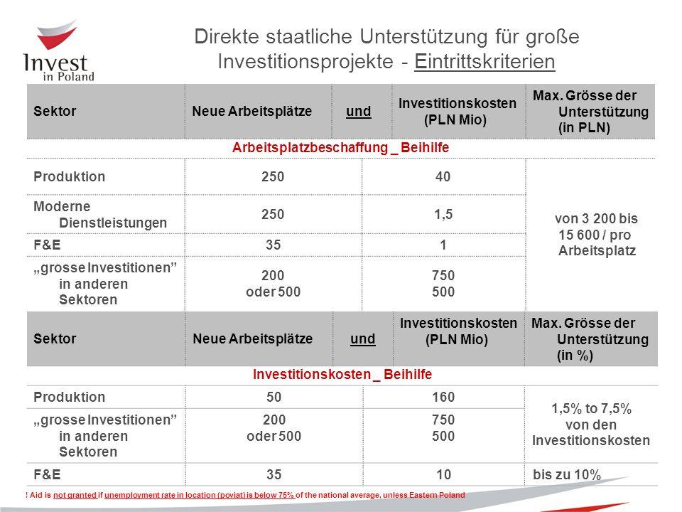 SektorNeue Arbeitsplätze und Investitionskosten (PLN Mio) Max.