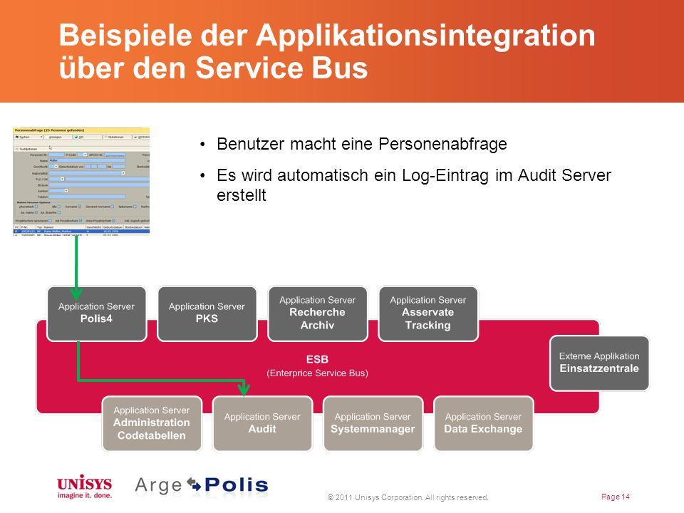 Beispiele der Applikationsintegration über den Service Bus Benutzer macht eine Personenabfrage Es wird automatisch ein Log-Eintrag im Audit Server erstellt © 2011 Unisys Corporation.