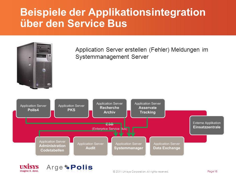 Beispiele der Applikationsintegration über den Service Bus Application Server erstellen (Fehler) Meldungen im Systemmanagement Server © 2011 Unisys Co