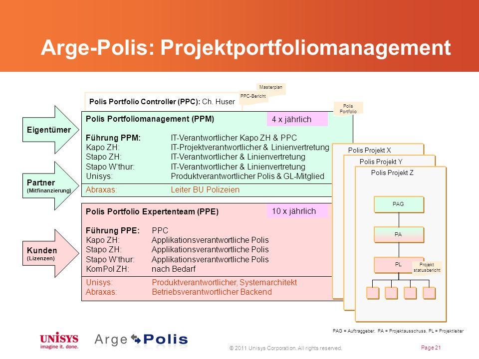 Arge-Polis: Projektportfoliomanagement © 2011 Unisys Corporation. All rights reserved. Page 21 Polis Portfolio Controller (PPC): Ch. Huser Polis Portf