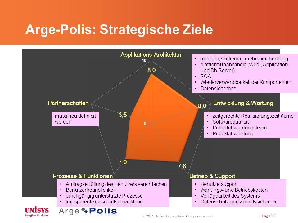 Arge-Polis: Strategische Ziele © 2011 Unisys Corporation. All rights reserved. Page 22 modular, skalierbar, mehrsprachenfähig plattformunabhängig (Web