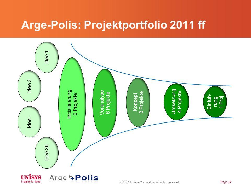 Arge-Polis: Projektportfolio 2011 ff © 2011 Unisys Corporation.