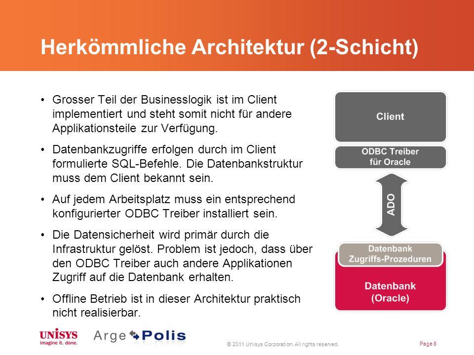 Herkömmliche Architektur (2-Schicht) Grosser Teil der Businesslogik ist im Client implementiert und steht somit nicht für andere Applikationsteile zur Verfügung.