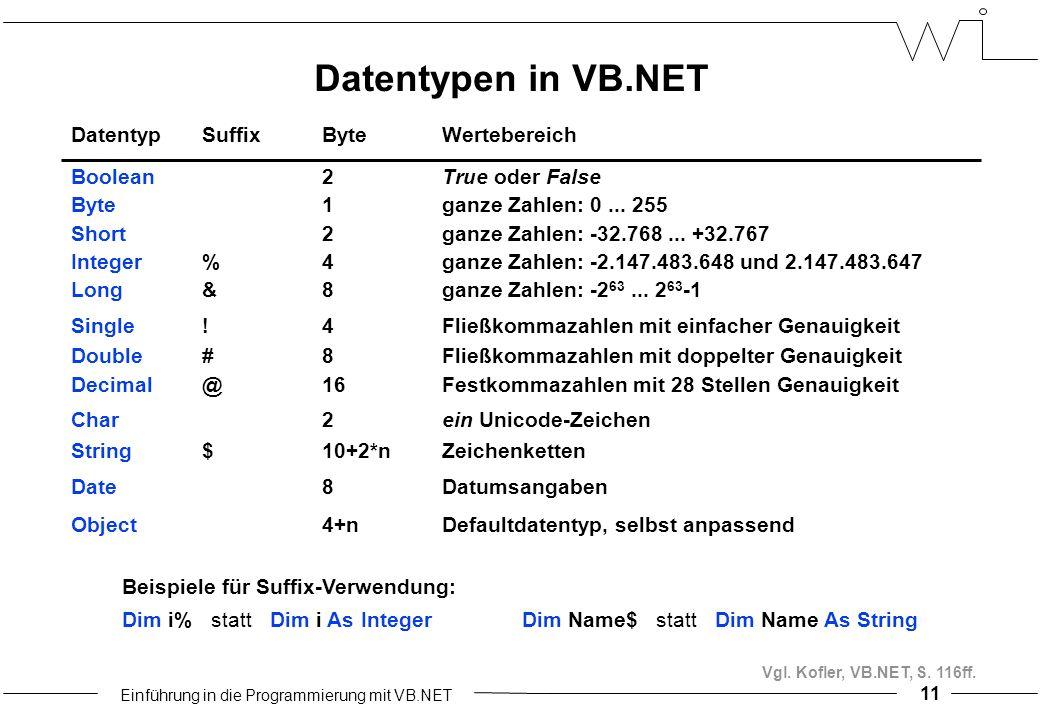 Einführung in die Programmierung mit VB.NET 11 Datentypen in VB.NET DatentypSuffixByteWertebereich Boolean 2True oder False Byte 1ganze Zahlen: 0...