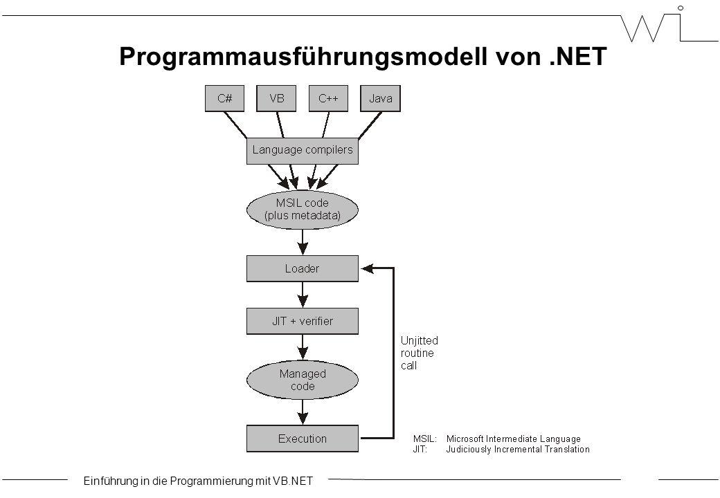 Einführung in die Programmierung mit VB.NET Programmausführungsmodell von.NET
