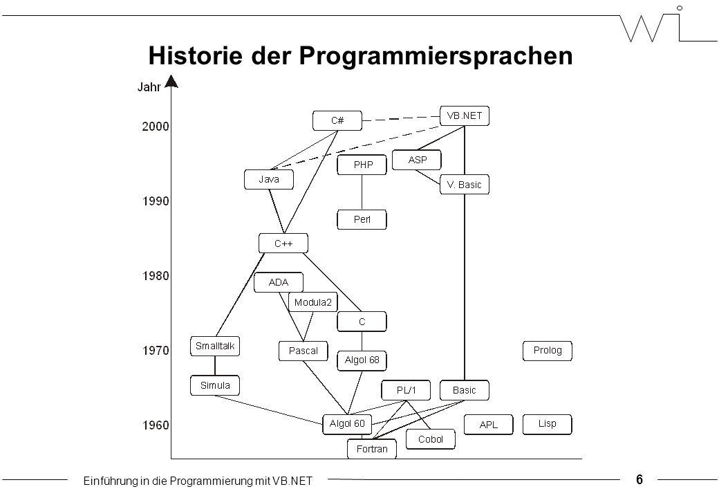 Einführung in die Programmierung mit VB.NET 6 Historie der Programmiersprachen