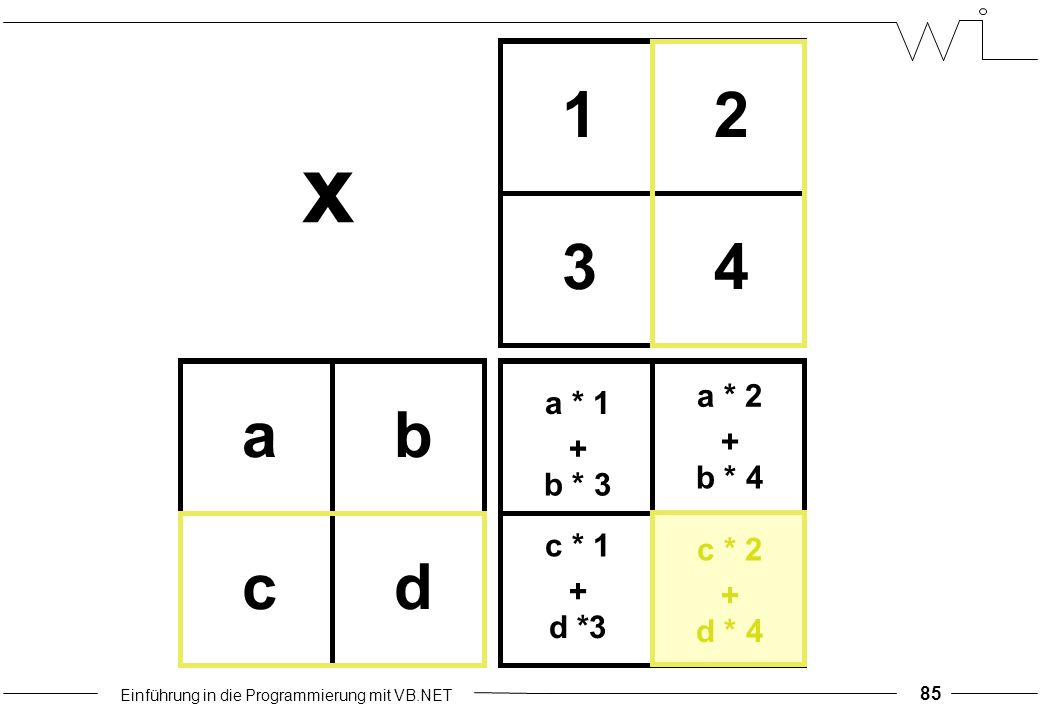 Einführung in die Programmierung mit VB.NET ab cd 12 34 x a * 1 b * 3 + ab cd 12 34 a * 1 b * 3 + a * 2 b * 4 + ab cd 12 34 a * 1 b * 3 + a * 2 b * 4 + c * 1 d * 3 + ab cd 12 34 a * 1 b * 3 + a * 2 b * 4 + c * 1 d *3 + c * 2 d * 4 + 85