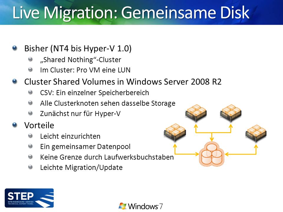 "Live Migration: Gemeinsame Disk Bisher (NT4 bis Hyper-V 1.0) ""Shared Nothing""-Cluster Im Cluster: Pro VM eine LUN Cluster Shared Volumes in Windows Se"