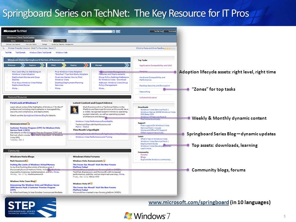 Was Sie erwartet Alles neu macht R2 Brummt besser: Hyper-V 2.0 Zugriff erlaubt: Remote Desktop Services Filiale mit Vorrat: BranchCache Aktiver Papierkorb: Active Directory in R2 Fensterlos: Windows Server Core Thomas Broccoli Windows.