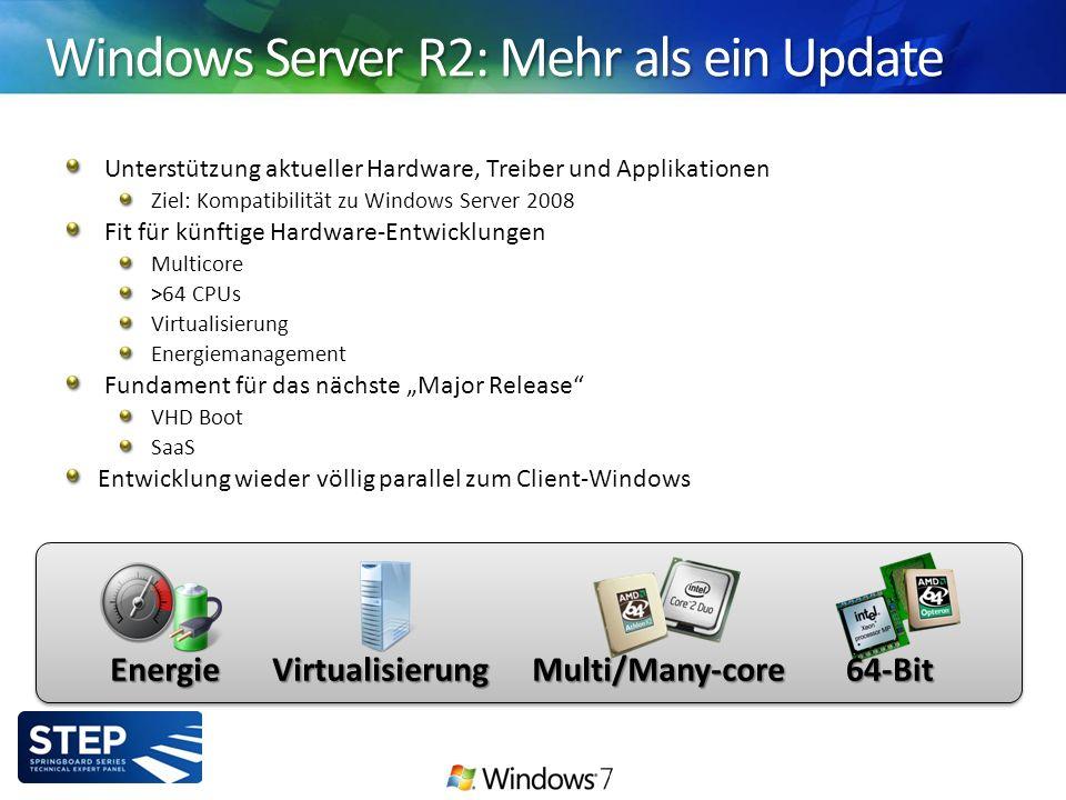 Alles neu macht R2 Brummt besser: Hyper-V 2.0 Zugriff erlaubt: Remote Desktop Services Filiale mit Vorrat: BranchCache Aktiver Papierkorb: Active Directory in R2 Fensterlos: Windows Server Core Fragen .