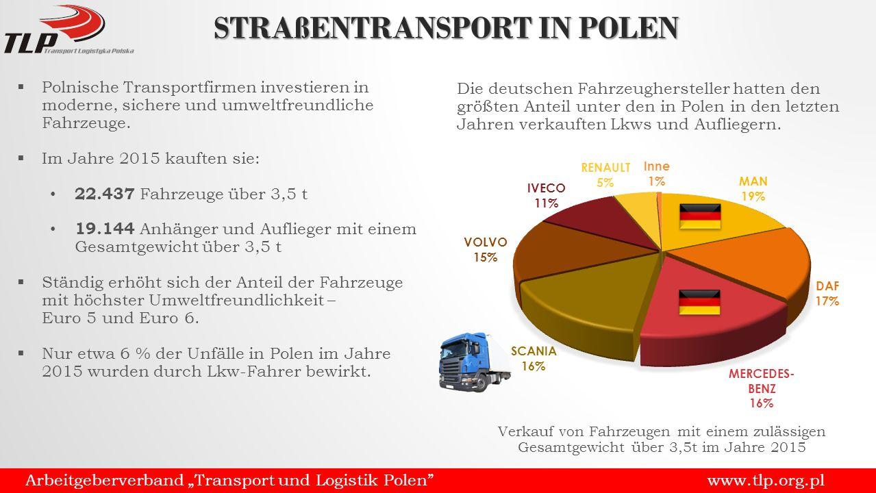 """Arbeitgeberverband """"Transport und Logistik Polen www.tlp.org.pl STRAßENTRANSPORT IN POLEN  Polnische Transportfirmen investieren in moderne, sichere und umweltfreundliche Fahrzeuge."""