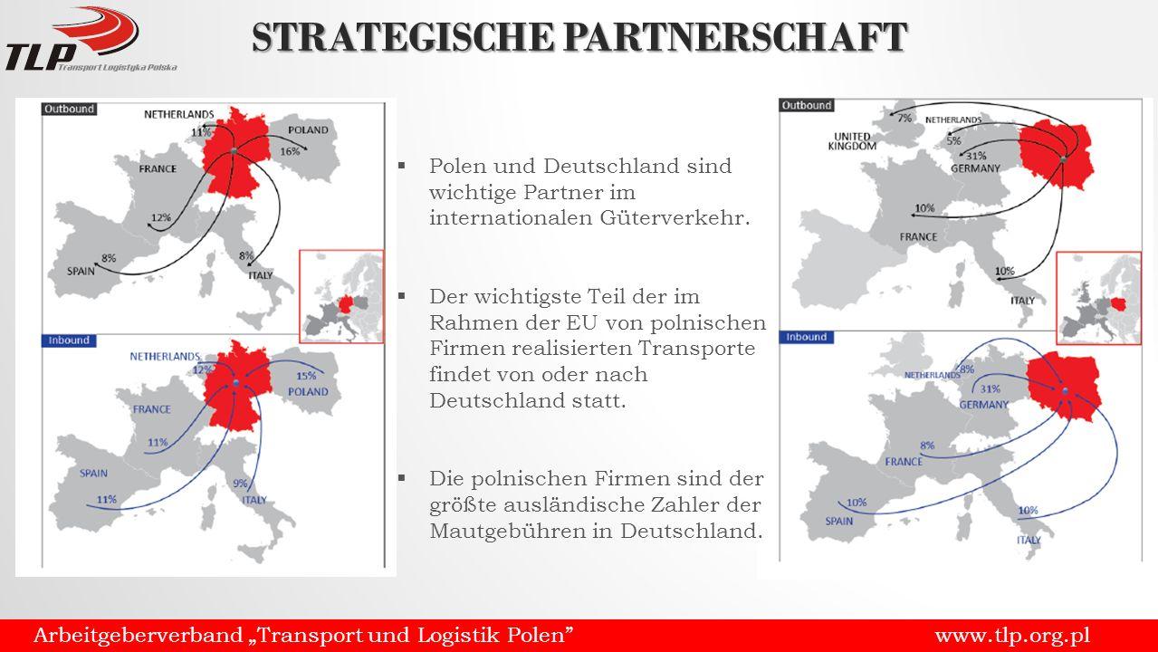"""Arbeitgeberverband """"Transport und Logistik Polen www.tlp.org.pl STRATEGISCHE PARTNERSCHAFT  Polen und Deutschland sind wichtige Partner im internationalen Güterverkehr."""
