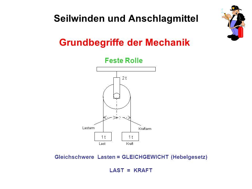 Seilwinden und Anschlagmittel Grundbegriffe der Mechanik Feste Rolle Gleichschwere Lasten = GLEICHGEWICHT (Hebelgesetz) LAST = KRAFT