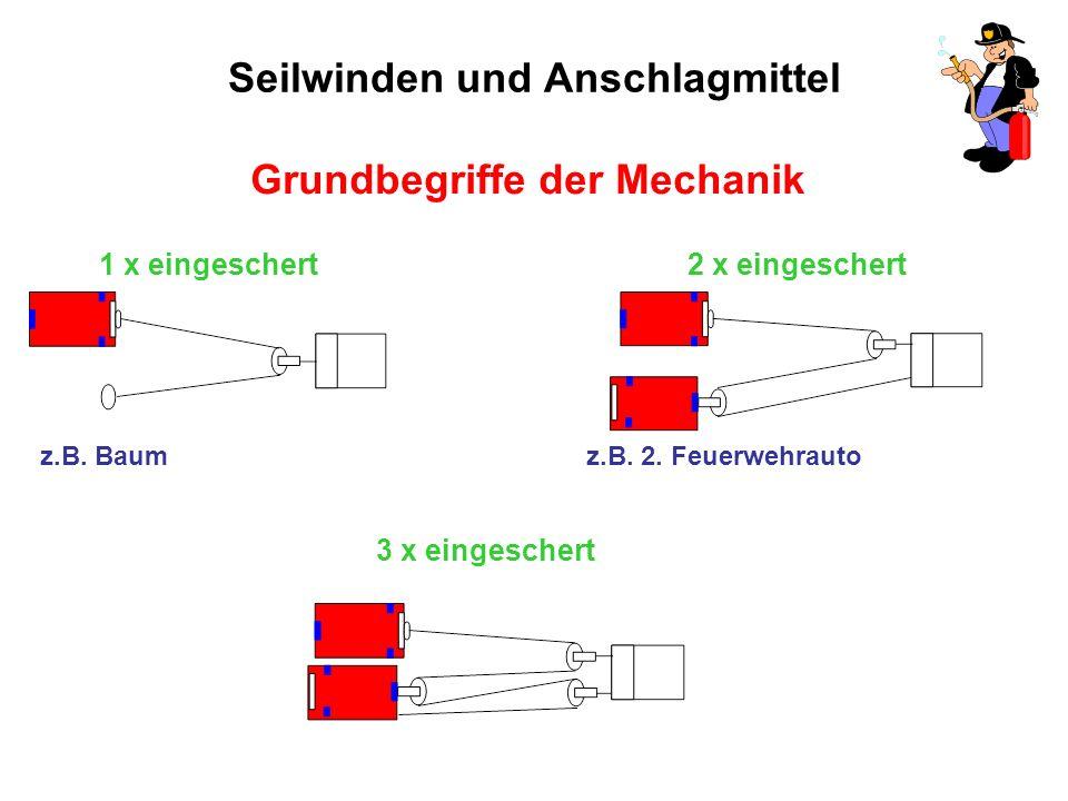 Seilwinden und Anschlagmittel Grundbegriffe der Mechanik 1 x eingeschert z.B.