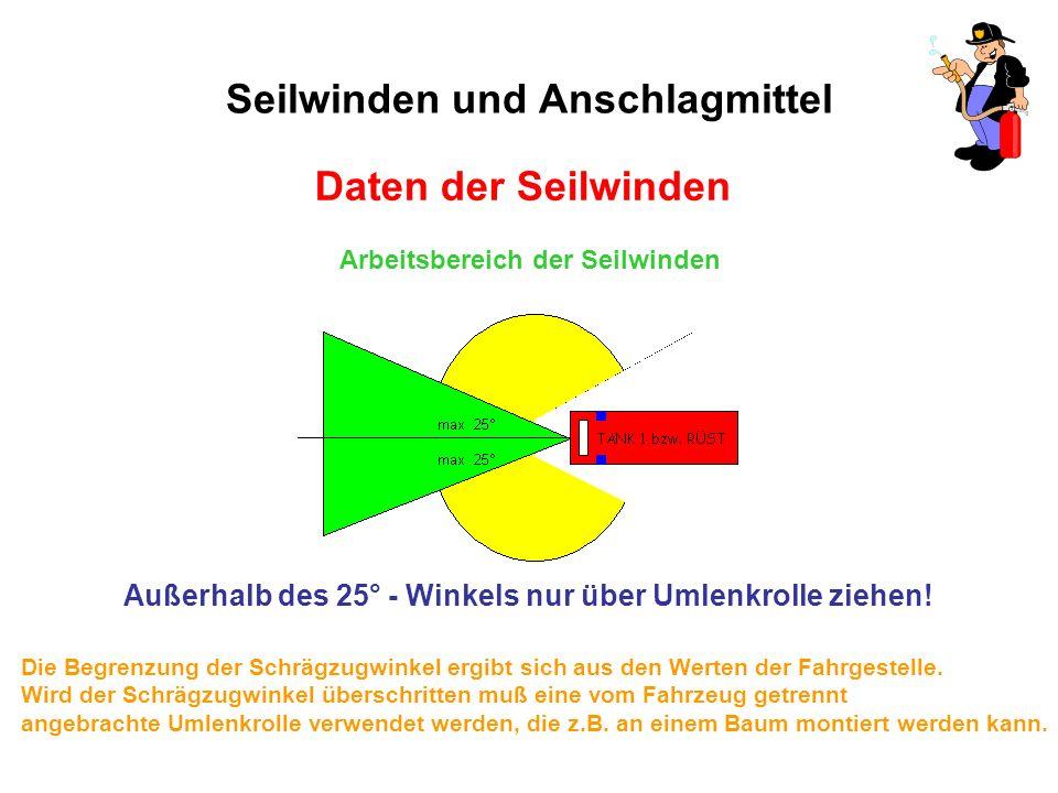 Seilwinden und Anschlagmittel Arbeitsbereich der Seilwinden Daten der Seilwinden Außerhalb des 25° - Winkels nur über Umlenkrolle ziehen.