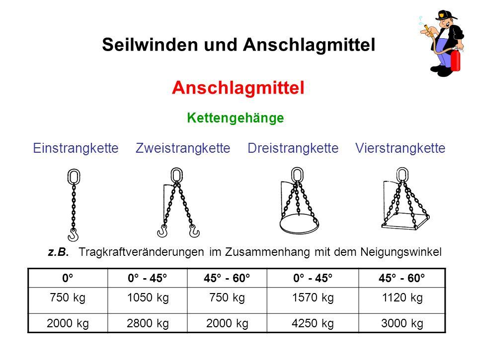 Seilwinden und Anschlagmittel Anschlagmittel Kettengehänge Einstrangkette Zweistrangkette Dreistrangkette Vierstrangkette z.B.