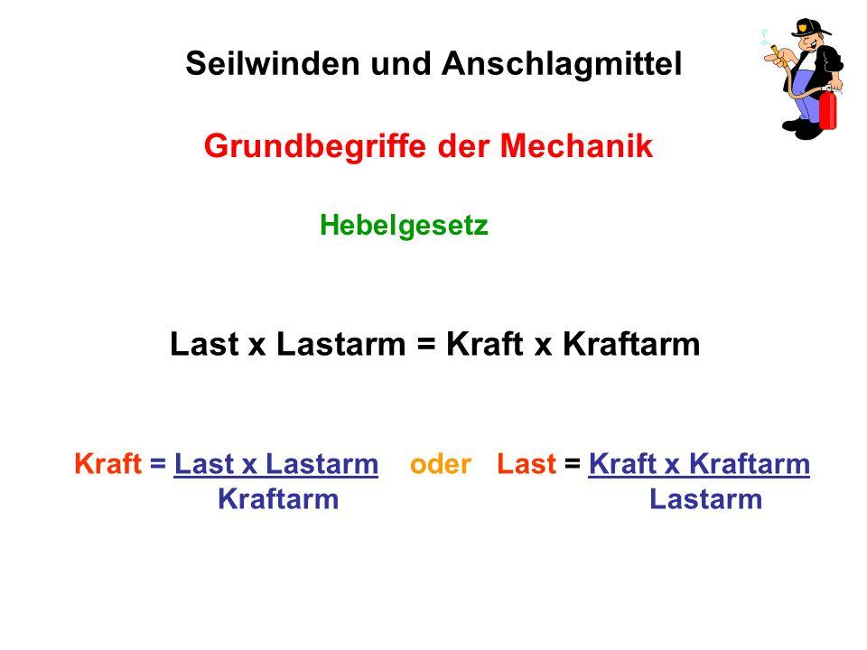 Seilwinden und Anschlagmittel Grundbegriffe der Mechanik Hebelgesetz Last x Lastarm = Kraft x Kraftarm Kraft = Last x Lastarm oder Last = Kraft x Kraftarm Kraftarm Lastarm