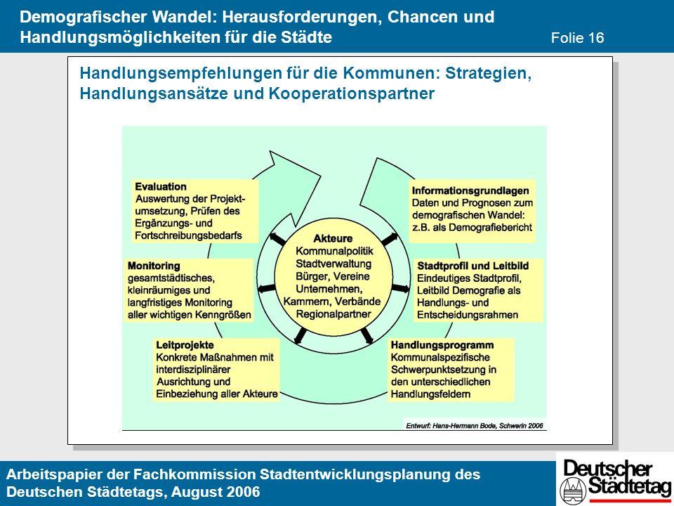 Arbeitspapier der Fachkommission Stadtentwicklungsplanung des Deutschen Städtetags, August 2006 Demografischer Wandel: Herausforderungen, Chancen und Handlungsmöglichkeiten für die Städte Folie 16 Handlungsempfehlungen für die Kommunen: Strategien, Handlungsansätze und Kooperationspartner
