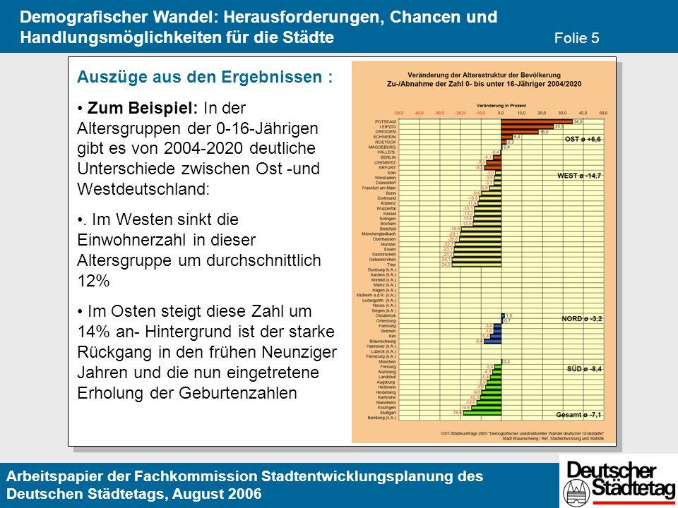 Arbeitspapier der Fachkommission Stadtentwicklungsplanung des Deutschen Städtetags, August 2006 Demografischer Wandel: Herausforderungen, Chancen und Handlungsmöglichkeiten für die Städte Folie 5 Auszüge aus den Ergebnissen : Zum Beispiel: In der Altersgruppen der 0-16-Jährigen gibt es von 2004-2020 deutliche Unterschiede zwischen Ost -und Westdeutschland:.