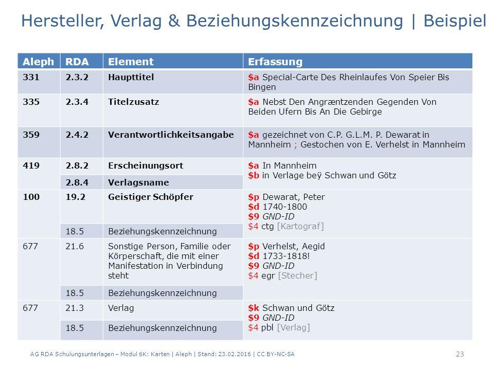 AG RDA Schulungsunterlagen – Modul 6K: Karten | Aleph | Stand: 23.02.2016 | CC BY-NC-SA 23 Hersteller, Verlag & Beziehungskennzeichnung | Beispiel Ale