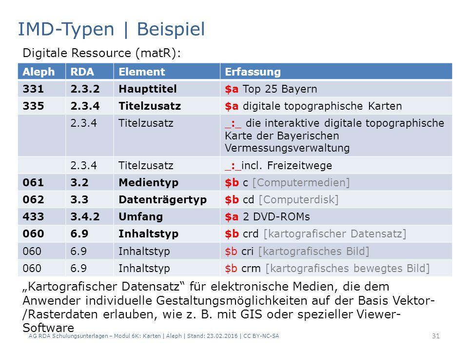 AG RDA Schulungsunterlagen – Modul 6K: Karten | Aleph | Stand: 23.02.2016 | CC BY-NC-SA 31 IMD-Typen | Beispiel AlephRDAElementErfassung 3312.3.2Haupt