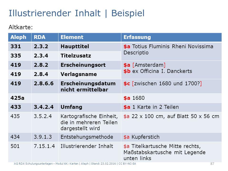 AG RDA Schulungsunterlagen – Modul 6K: Karten | Aleph | Stand: 23.02.2016 | CC BY-NC-SA 87 Illustrierender Inhalt | Beispiel AlephRDAElementErfassung 3312.3.2Haupttitel$a Totius Fluminis Rheni Novissima Descriptio 3352.3.4Titelzusatz 4192.8.2Erscheinungsort$a [Amsterdam] $b ex Officina I.