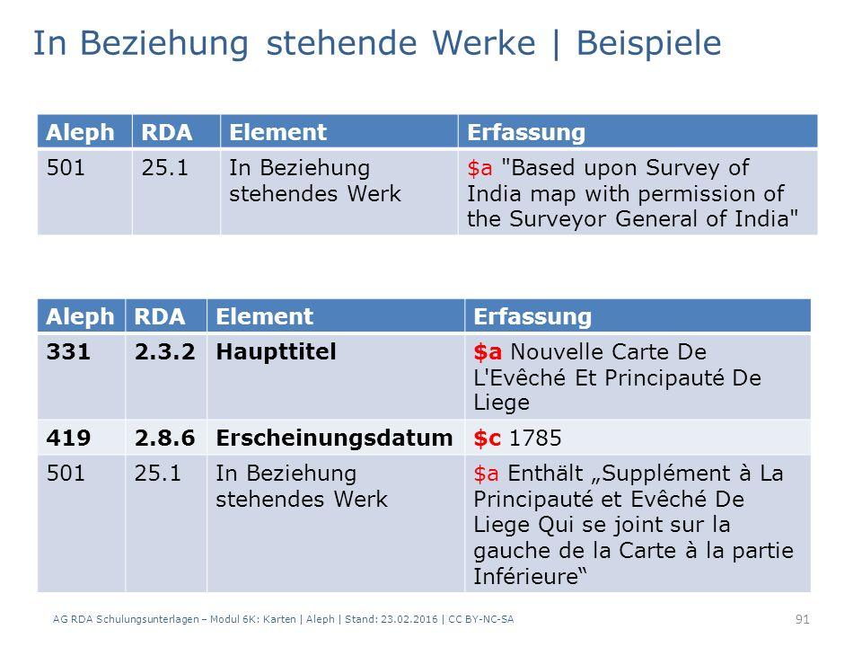 AG RDA Schulungsunterlagen – Modul 6K: Karten | Aleph | Stand: 23.02.2016 | CC BY-NC-SA 91 In Beziehung stehende Werke | Beispiele AlephRDAElementErfa