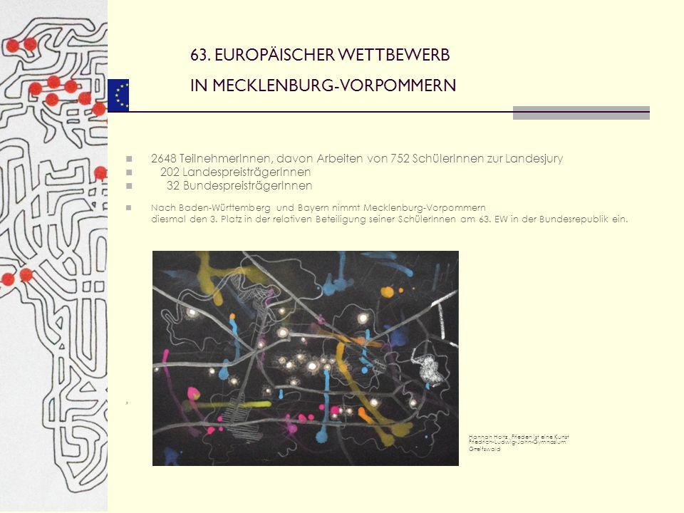 2648 TeilnehmerInnen, davon Arbeiten von 752 SchülerInnen zur Landesjury 202 LandespreisträgerInnen 32 BundespreisträgerInnen Nach Baden-Württemberg und Bayern nimmt Mecklenburg-Vorpommern diesmal den 3.