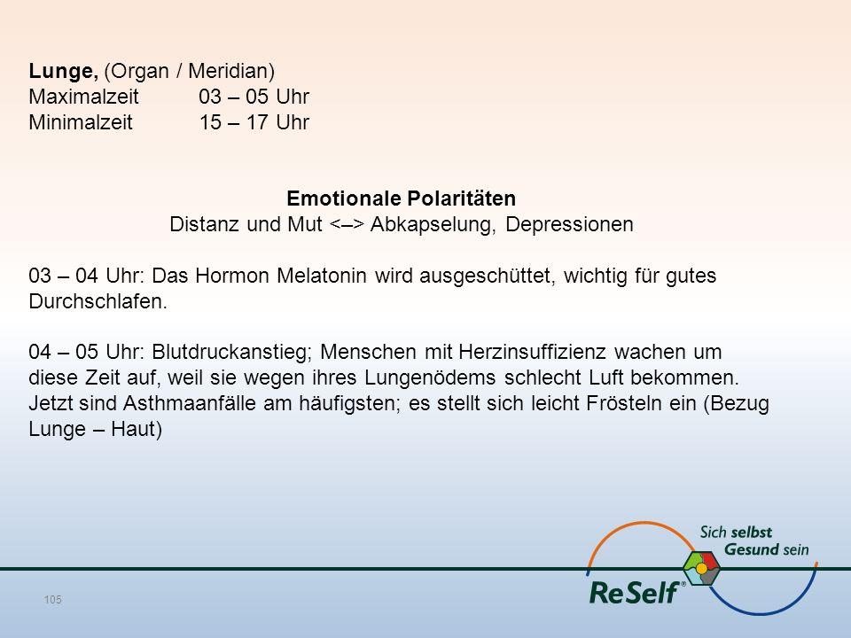 Lunge, (Organ / Meridian) Maximalzeit 03 – 05 Uhr Minimalzeit 15 – 17 Uhr Emotionale Polaritäten Distanz und Mut Abkapselung, Depressionen 03 – 04 Uhr: Das Hormon Melatonin wird ausgeschüttet, wichtig für gutes Durchschlafen.