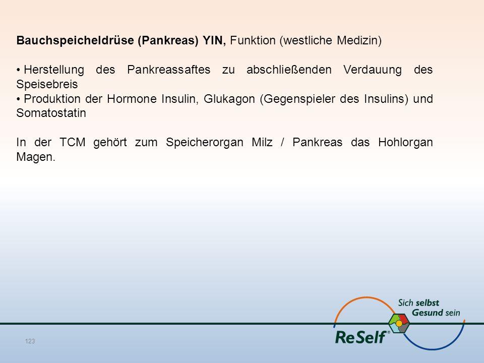 Bauchspeicheldrüse (Pankreas) YIN, Funktion (westliche Medizin) Herstellung des Pankreassaftes zu abschließenden Verdauung des Speisebreis Produktion der Hormone Insulin, Glukagon (Gegenspieler des Insulins) und Somatostatin In der TCM gehört zum Speicherorgan Milz / Pankreas das Hohlorgan Magen.