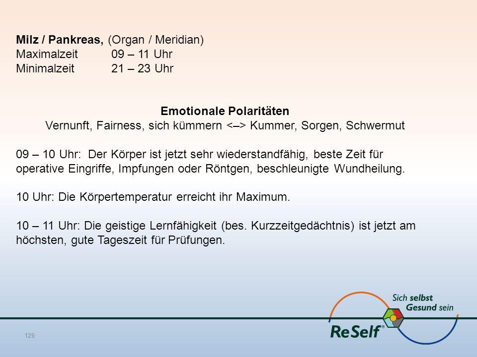 Milz / Pankreas, (Organ / Meridian) Maximalzeit 09 – 11 Uhr Minimalzeit 21 – 23 Uhr Emotionale Polaritäten Vernunft, Fairness, sich kümmern Kummer, So