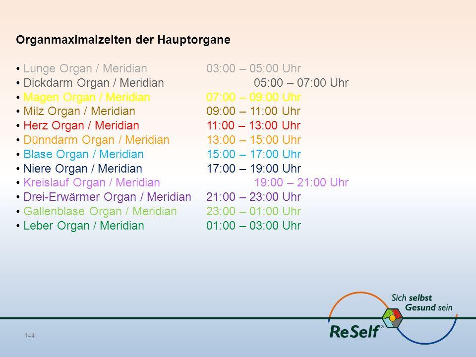 Organmaximalzeiten der Hauptorgane Lunge Organ / Meridian03:00 – 05:00 Uhr Dickdarm Organ / Meridian 05:00 – 07:00 Uhr Magen Organ / Meridian 07:00 – 09:00 Uhr Milz Organ / Meridian 09:00 – 11:00 Uhr Herz Organ / Meridian 11:00 – 13:00 Uhr Dünndarm Organ / Meridian 13:00 – 15:00 Uhr Blase Organ / Meridian 15:00 – 17:00 Uhr Niere Organ / Meridian 17:00 – 19:00 Uhr Kreislauf Organ / Meridian 19:00 – 21:00 Uhr Drei-Erwärmer Organ / Meridian 21:00 – 23:00 Uhr Gallenblase Organ / Meridian 23:00 – 01:00 Uhr Leber Organ / Meridian 01:00 – 03:00 Uhr 144