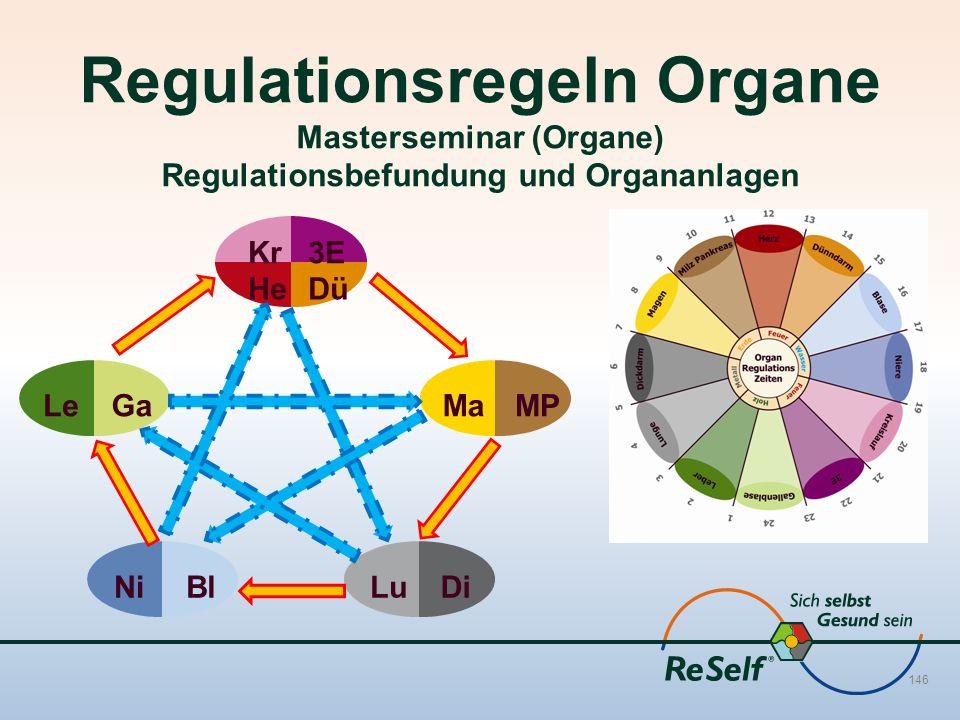 146 Regulationsregeln Organe Masterseminar (Organe) Regulationsbefundung und Organanlagen Kr3E HeDü LeGaMaMP NiBl LuDi
