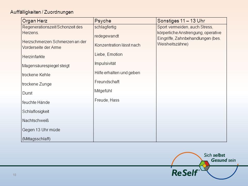 Auffälligkeiten / Zuordnungen Organ HerzPsycheSonstiges 11 – 13 Uhr Regenerationszeit/Schonzeit des Herzens.
