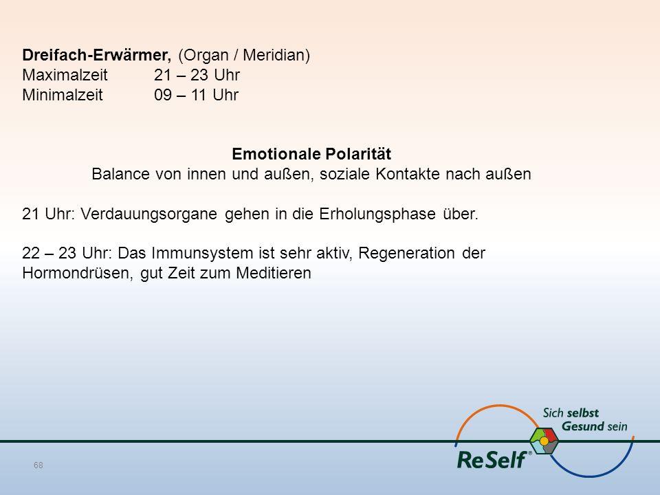 Dreifach-Erwärmer, (Organ / Meridian) Maximalzeit 21 – 23 Uhr Minimalzeit 09 – 11 Uhr Emotionale Polarität Balance von innen und außen, soziale Kontakte nach außen 21 Uhr: Verdauungsorgane gehen in die Erholungsphase über.