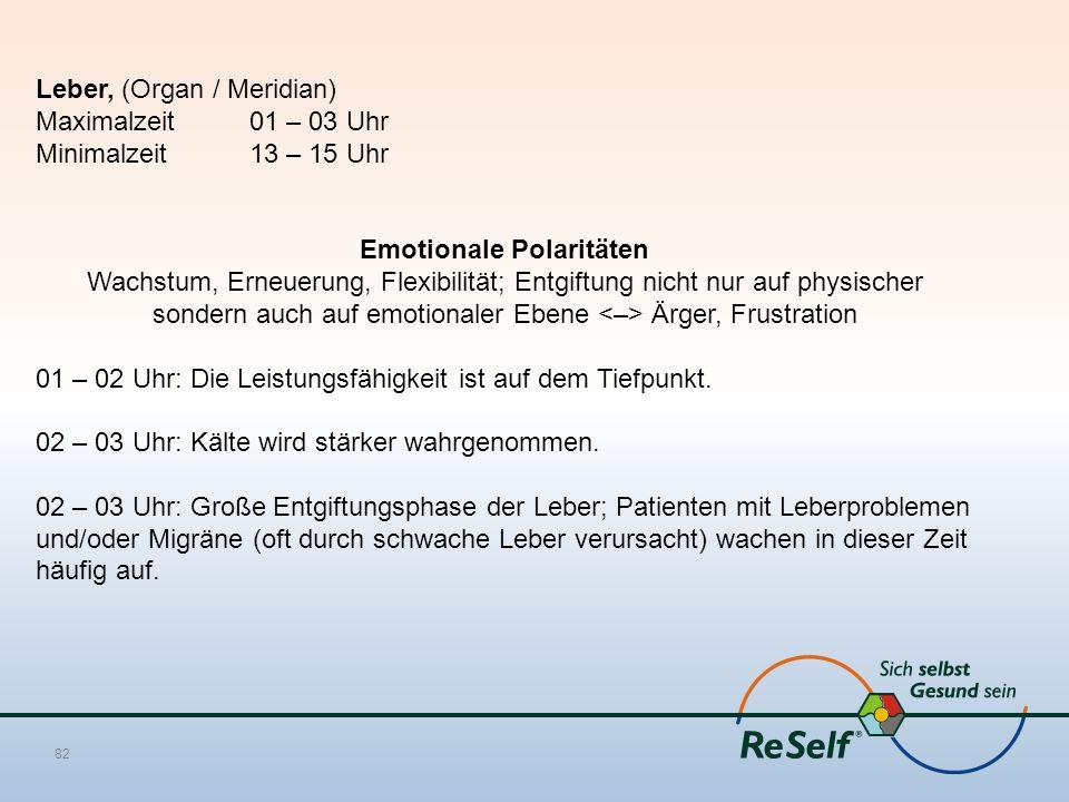 Leber, (Organ / Meridian) Maximalzeit 01 – 03 Uhr Minimalzeit 13 – 15 Uhr Emotionale Polaritäten Wachstum, Erneuerung, Flexibilität; Entgiftung nicht nur auf physischer sondern auch auf emotionaler Ebene Ärger, Frustration 01 – 02 Uhr: Die Leistungsfähigkeit ist auf dem Tiefpunkt.