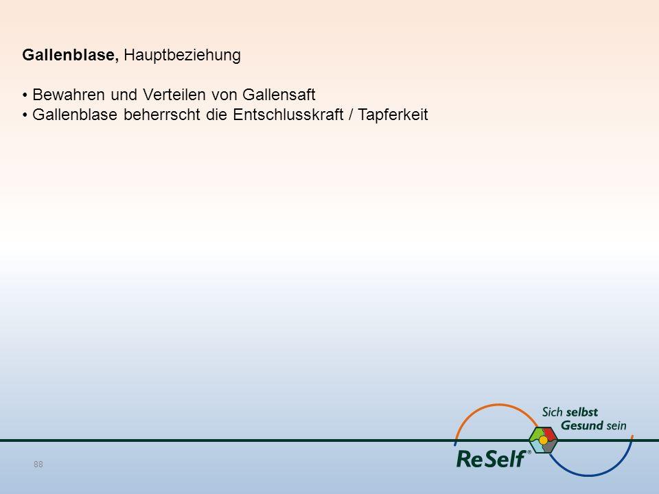 Gallenblase, Hauptbeziehung Bewahren und Verteilen von Gallensaft Gallenblase beherrscht die Entschlusskraft / Tapferkeit 88