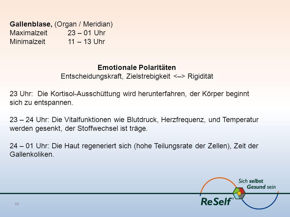 Gallenblase, (Organ / Meridian) Maximalzeit 23 – 01 Uhr Minimalzeit 11 – 13 Uhr Emotionale Polaritäten Entscheidungskraft, Zielstrebigkeit Rigidität 2