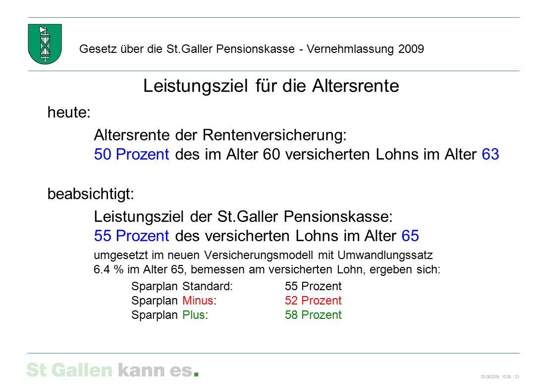 03.09.2009 10:29 / 21 Gesetz über die St.Galler Pensionskasse - Vernehmlassung 2009 Leistungsziel für die Altersrente heute: Altersrente der Rentenver