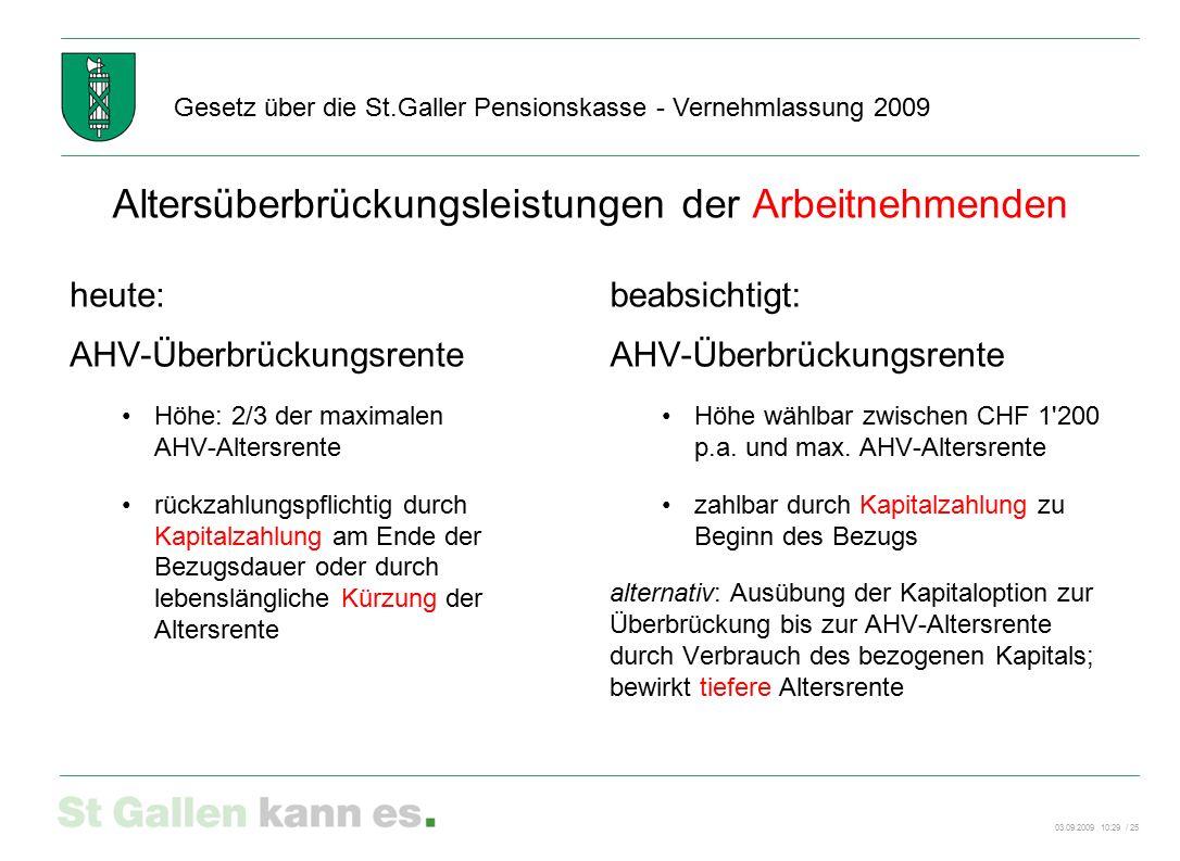 03.09.2009 10:29 / 25 Gesetz über die St.Galler Pensionskasse - Vernehmlassung 2009 heute: AHV-Überbrückungsrente Höhe: 2/3 der maximalen AHV-Altersrente rückzahlungspflichtig durch Kapitalzahlung am Ende der Bezugsdauer oder durch lebenslängliche Kürzung der Altersrente beabsichtigt: AHV-Überbrückungsrente Höhe wählbar zwischen CHF 1 200 p.a.