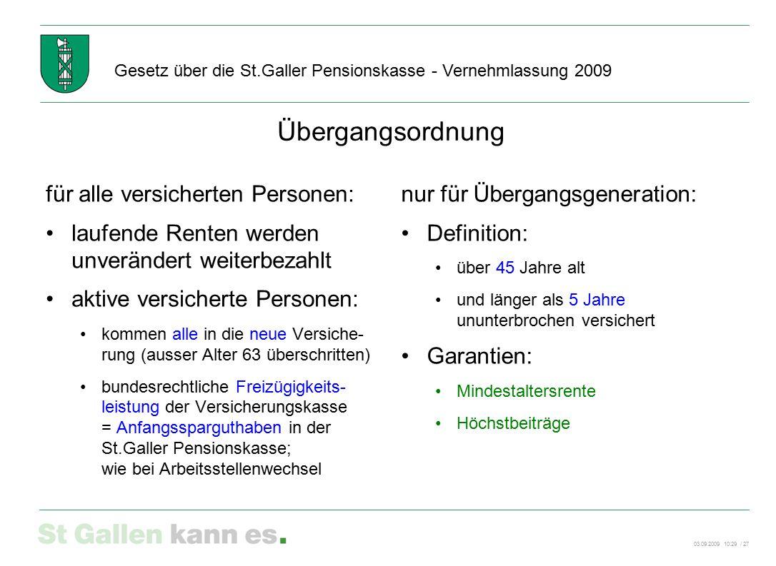 03.09.2009 10:29 / 27 Gesetz über die St.Galler Pensionskasse - Vernehmlassung 2009 für alle versicherten Personen: laufende Renten werden unverändert