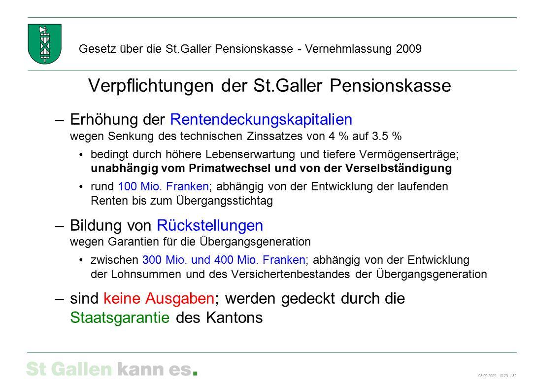 03.09.2009 10:29 / 32 Gesetz über die St.Galler Pensionskasse - Vernehmlassung 2009 Verpflichtungen der St.Galler Pensionskasse –Erhöhung der Rentende