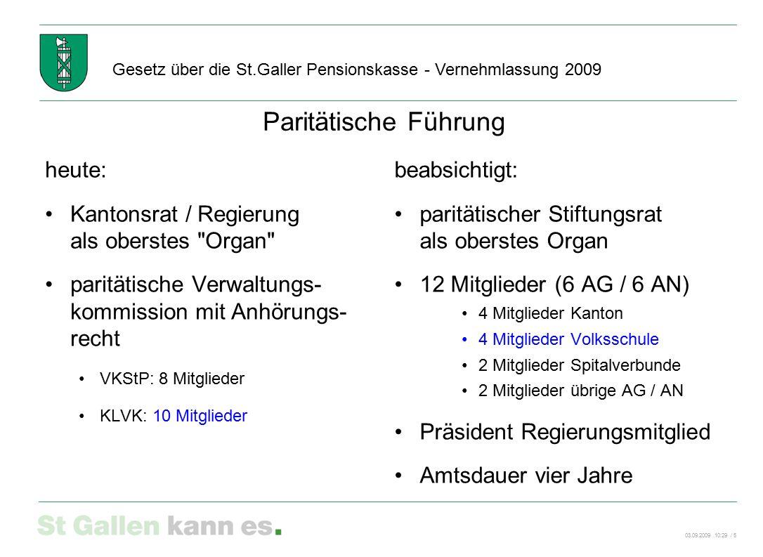 03.09.2009 10:29 / 5 Gesetz über die St.Galler Pensionskasse - Vernehmlassung 2009 heute: Kantonsrat / Regierung als oberstes